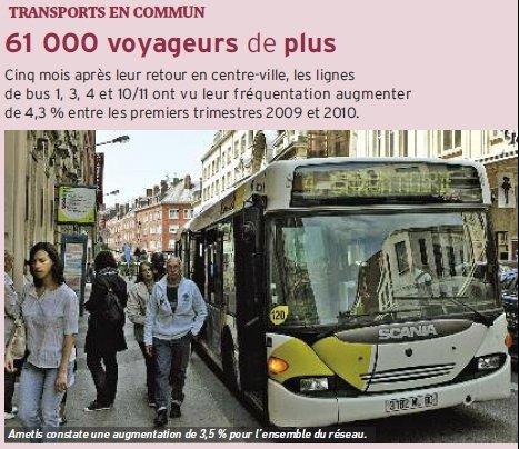 Les bus arrêtent de rouler, la Municipalité continue de ne rien faire dans Divers clairvoyancemunicipaleamiens